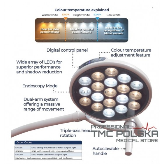 SL740 LED - Lampa  operacyjna do drobnych zabiegów- sufitowa