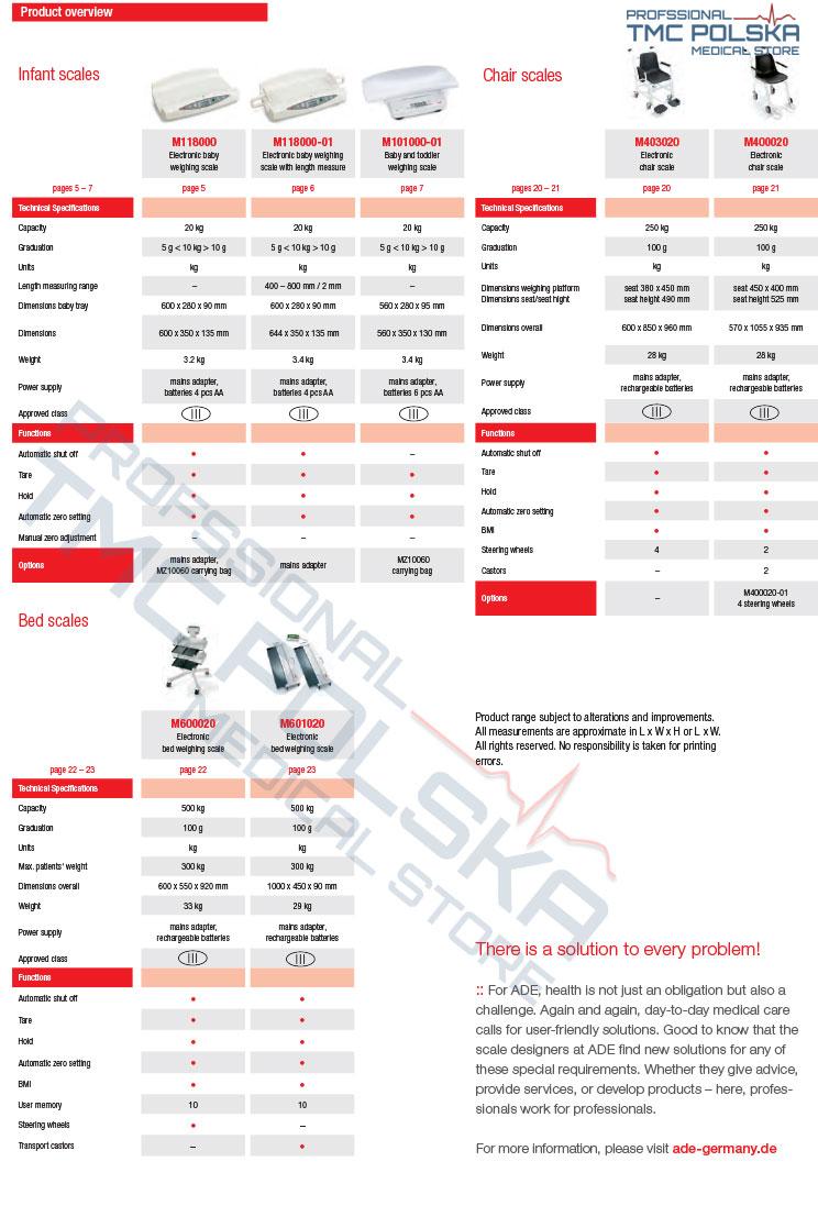 ADE LEGALIZOWANE WAGI - katalog wag- TMC MEDICAL STRORE