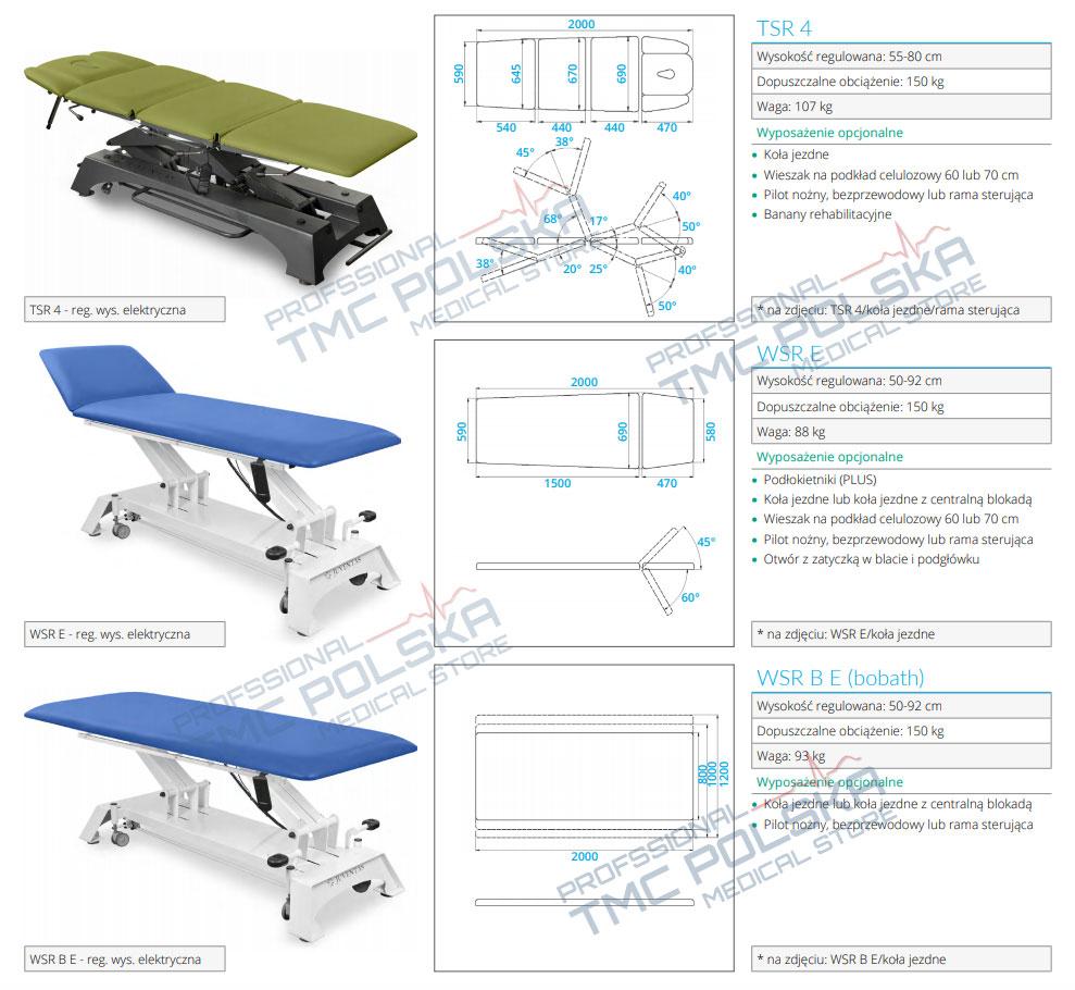 Stół do rehabilitacji - TSR 4 - TMC POLSKA _NAJLEPSZE CENY
