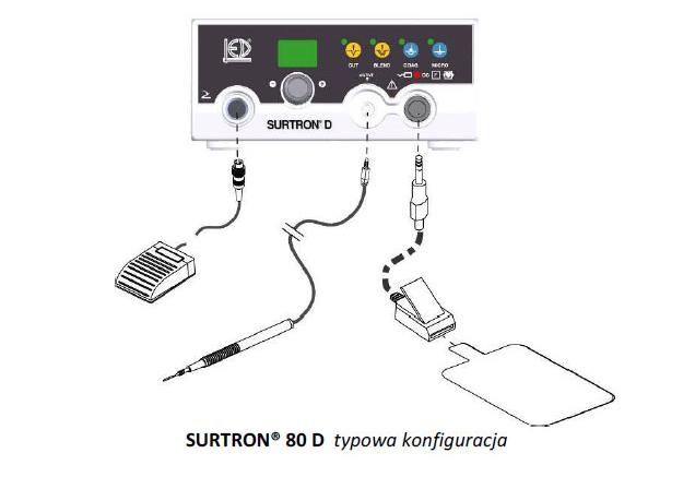 Diatermia chirurgiczna Surtron 80 d - konfiguracja