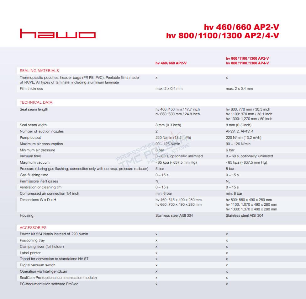 Zgrzewarka HAWO hm hv 460/660 AP2-V hv 800/1100/1300 AP2/4-V zgrzewarka próżniowa - szczękowa/impusowa